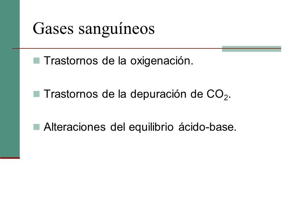 Gases sanguíneos Trastornos de la oxigenación. Trastornos de la depuración de CO 2. Alteraciones del equilibrio ácido-base.