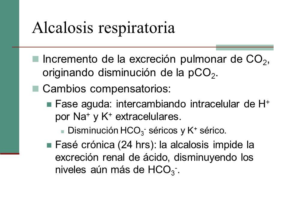 Alcalosis respiratoria Incremento de la excreción pulmonar de CO 2, originando disminución de la pCO 2. Cambios compensatorios: Fase aguda: intercambi