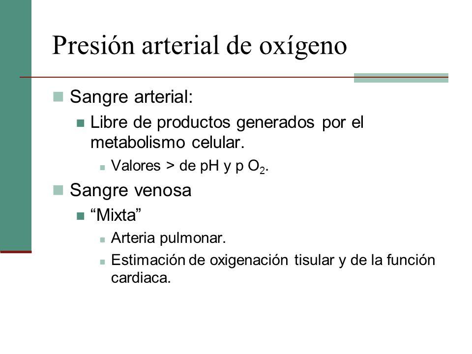 Presión arterial de oxígeno Sangre arterial: Libre de productos generados por el metabolismo celular. Valores > de pH y p O 2. Sangre venosa Mixta Art