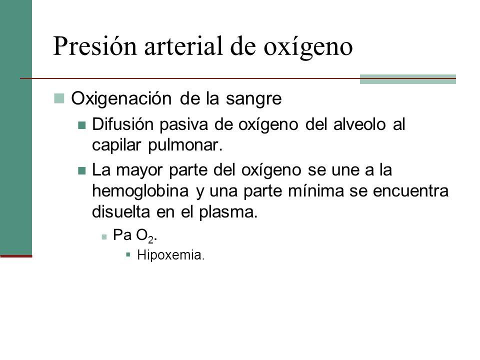 Presión arterial de oxígeno Oxigenación de la sangre Difusión pasiva de oxígeno del alveolo al capilar pulmonar. La mayor parte del oxígeno se une a l