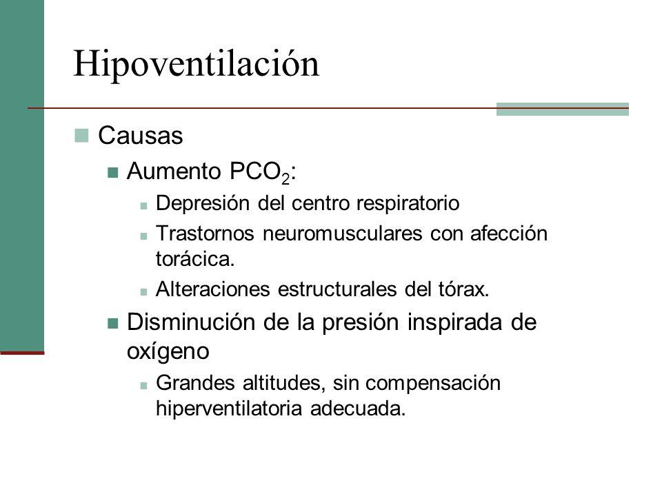 Hipoventilación Causas Aumento PCO 2 : Depresión del centro respiratorio Trastornos neuromusculares con afección torácica. Alteraciones estructurales