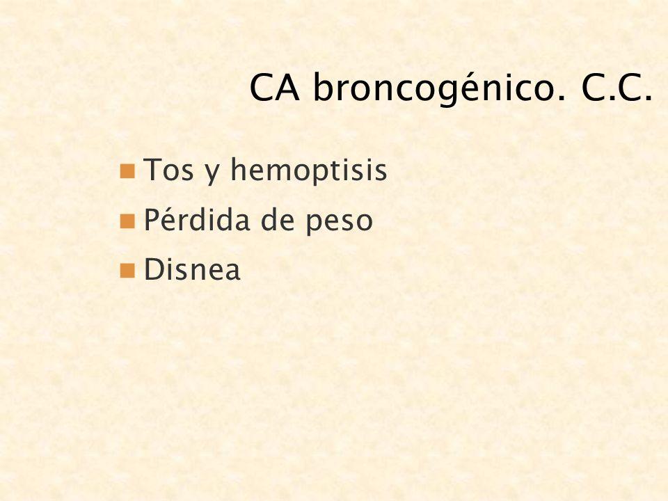 CA broncogénico. C.C. Tos y hemoptisis Pérdida de peso Disnea