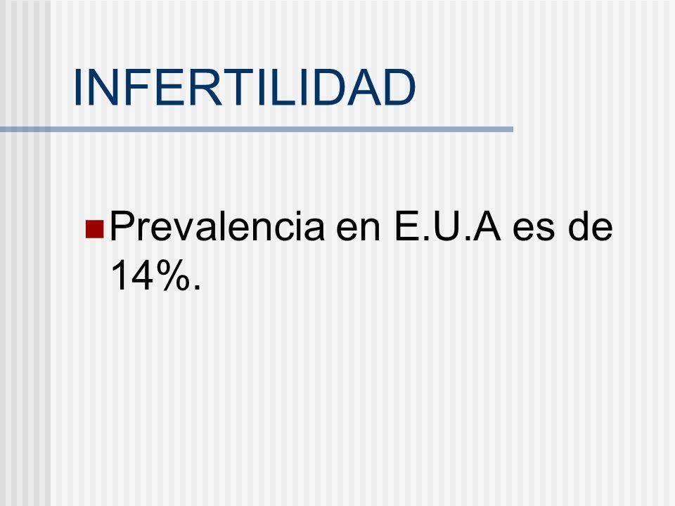 PROBABILIDAD DE EMBARAZO* Tasa de embarazo 3 meses6 meses12 meses 50%72%85% % de Embarazo *5574 mujeres Americanas e Inglesas.