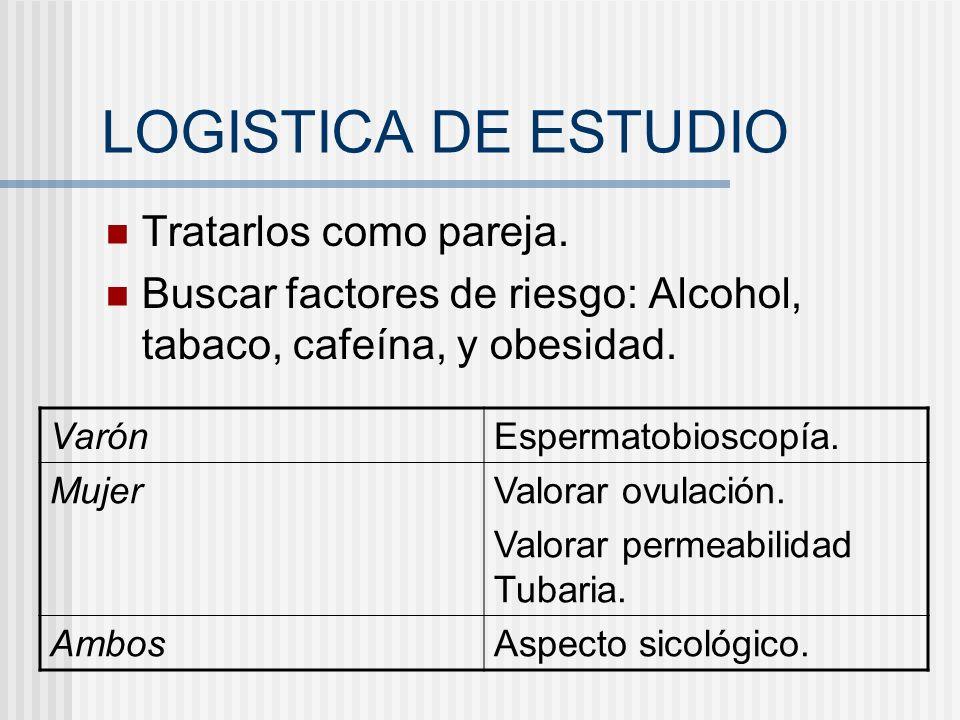 LOGISTICA DE ESTUDIO Tratarlos como pareja. Buscar factores de riesgo: Alcohol, tabaco, cafeína, y obesidad. VarónEspermatobioscopía. MujerValorar ovu