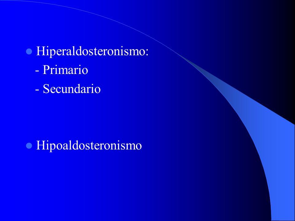 Hiperaldosteronismo Primario - Hipernatremia - Hipopotasemia - Alcalosis metabólica - Hipertensión arterial - Renina plasmática baja