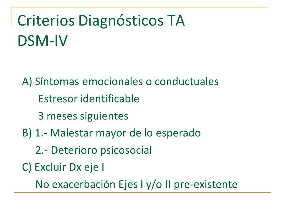 Criterios Dx TA DSM-IV D) No corresponde a duelo E) Cesado el estresor o sus consecuencias no persisten más de 6 meses Agudo < 6 meses Crónico > 6 meses