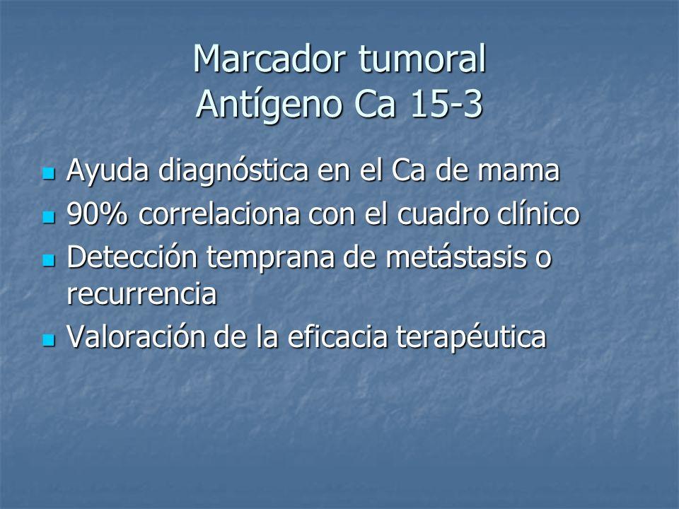 Marcador tumoral Antígeno Ca 15-3 Ayuda diagnóstica en el Ca de mama Ayuda diagnóstica en el Ca de mama 90% correlaciona con el cuadro clínico 90% cor