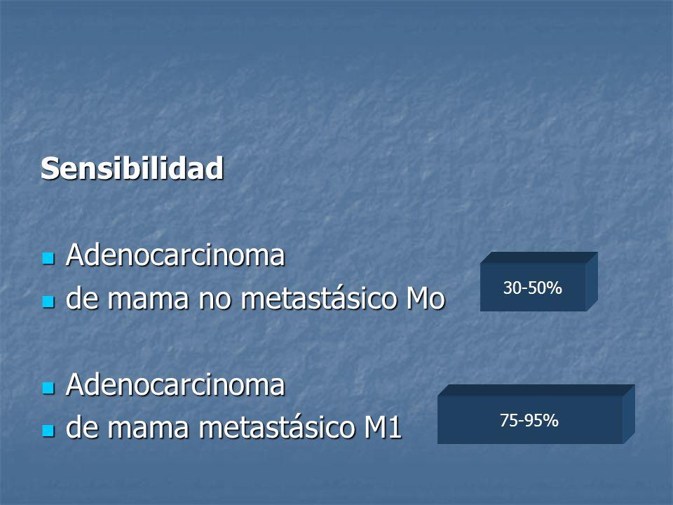 Sensibilidad Adenocarcinoma Adenocarcinoma de mama no metastásico Mo de mama no metastásico Mo Adenocarcinoma Adenocarcinoma de mama metastásico M1 de