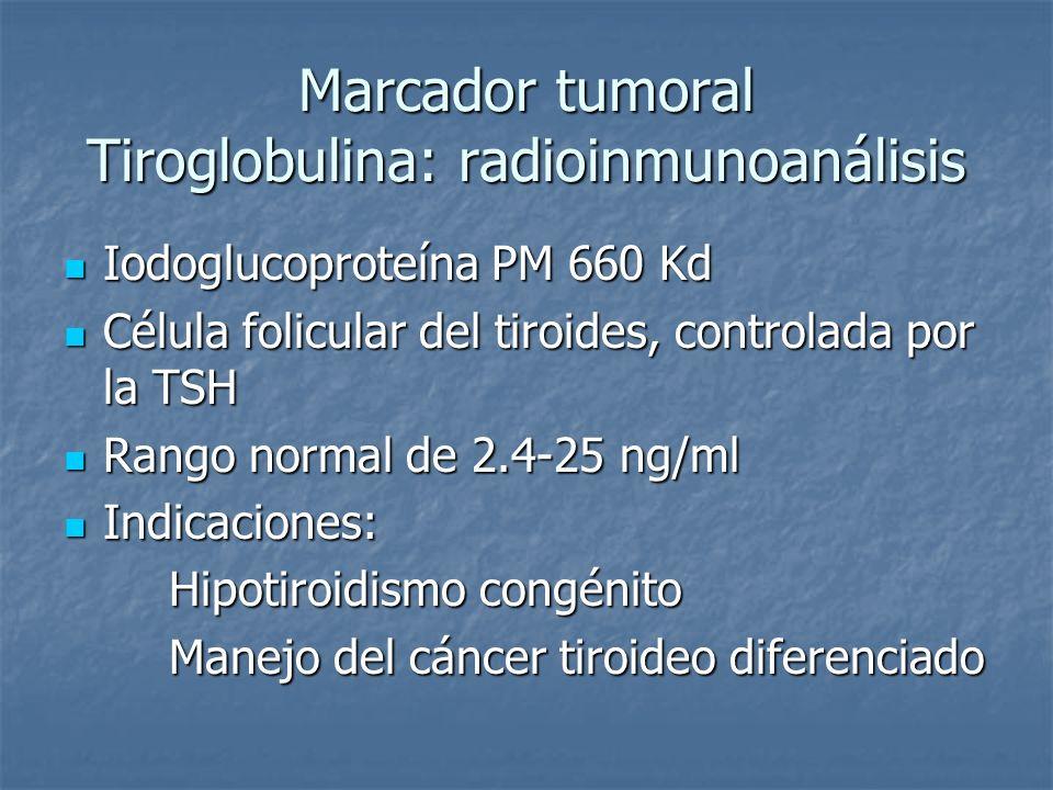 Marcador tumoral Tiroglobulina: radioinmunoanálisis Iodoglucoproteína PM 660 Kd Iodoglucoproteína PM 660 Kd Célula folicular del tiroides, controlada