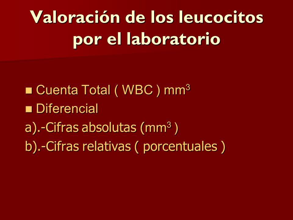 Valoración de los leucocitos por el laboratorio Cuenta Total ( WBC ) mm 3 Cuenta Total ( WBC ) mm 3 Diferencial Diferencial a).-Cifras absolutas ( mm