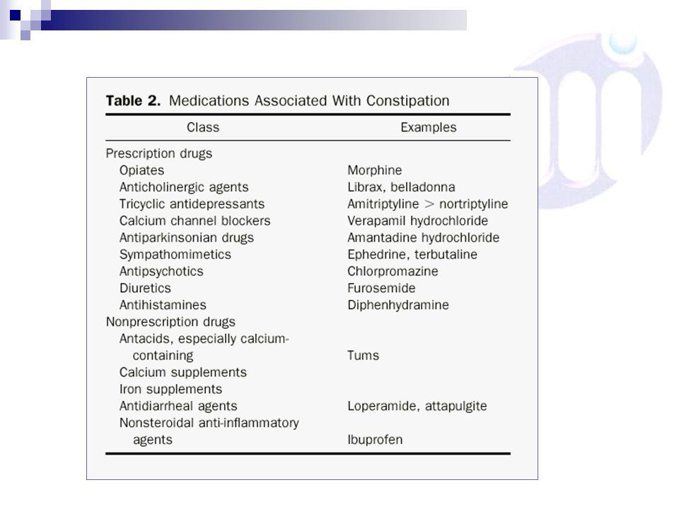 Variantes fisiopatológicas Inercia colonica: Disminucion en el numero de contracciones propagadas Incremento de la actividad motora del colon distal Disfunción del piso pélvico:: Hipertonicidad Hipotonicidad