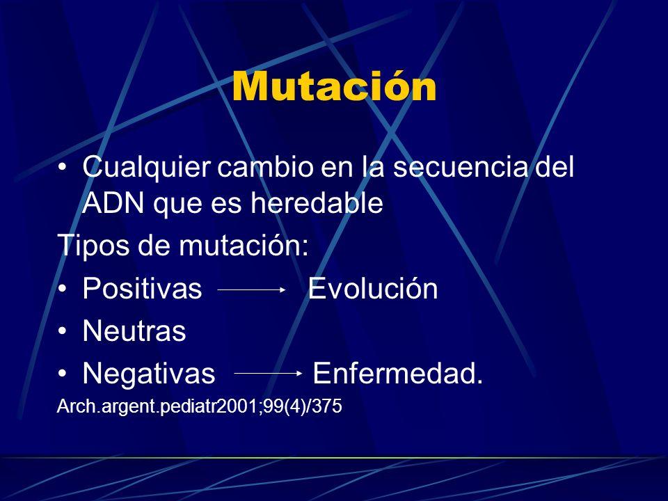 Mutación Cualquier cambio en la secuencia del ADN que es heredable Tipos de mutación: Positivas Evolución Neutras Negativas Enfermedad. Arch.argent.pe