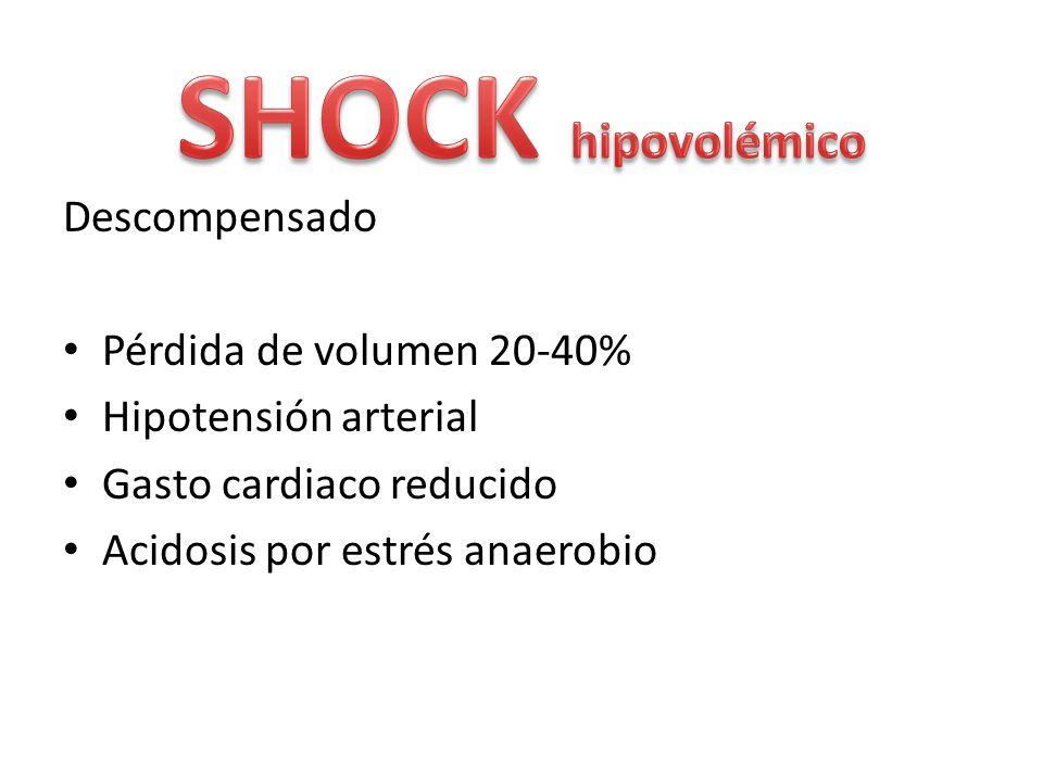 Descompensado Pérdida de volumen 20-40% Hipotensión arterial Gasto cardiaco reducido Acidosis por estrés anaerobio