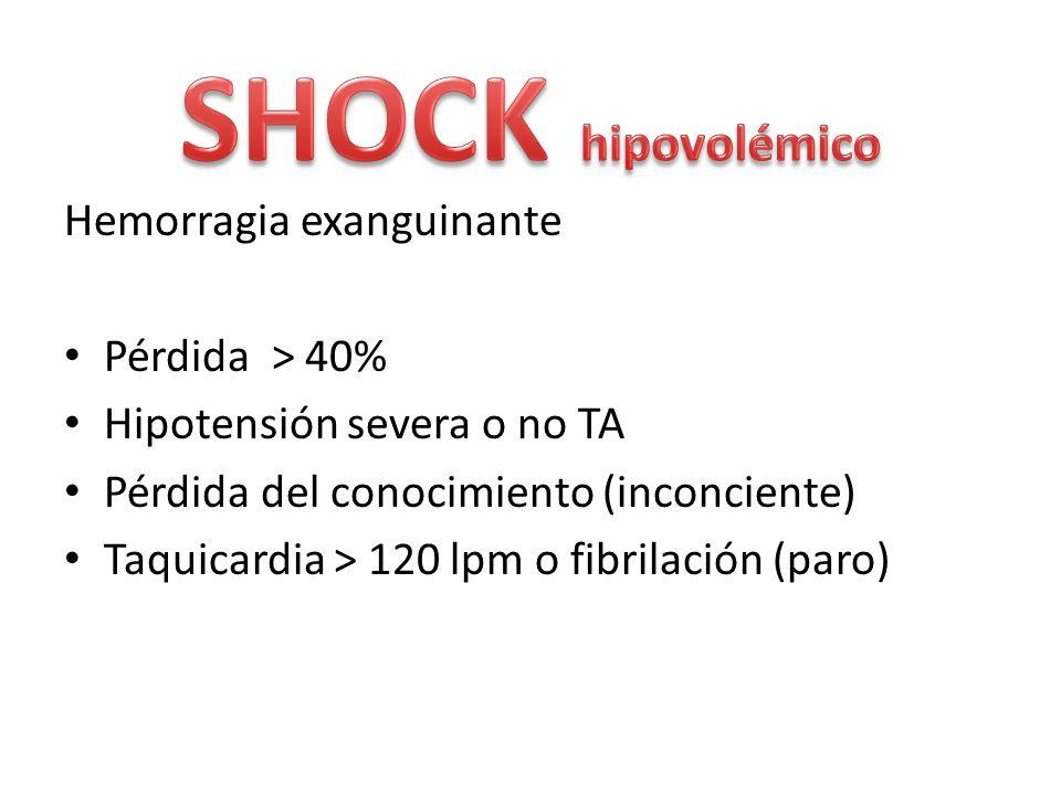Hemorragia exanguinante Pérdida > 40% Hipotensión severa o no TA Pérdida del conocimiento (inconciente) Taquicardia > 120 lpm o fibrilación (paro)