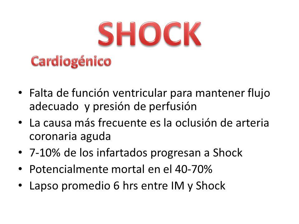 Falta de función ventricular para mantener flujo adecuado y presión de perfusión La causa más frecuente es la oclusión de arteria coronaria aguda 7-10