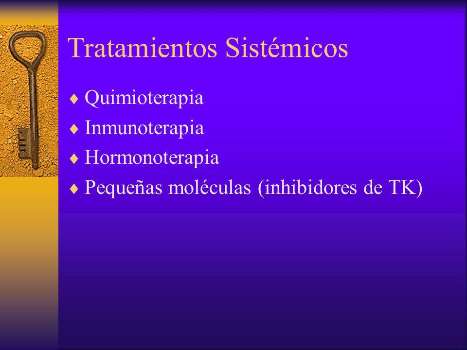 Tratamientos Sistémicos Quimioterapia Inmunoterapia Hormonoterapia Pequeñas moléculas (inhibidores de TK)