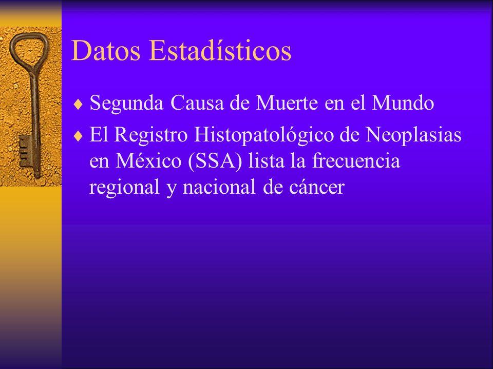 Datos Estadísticos Segunda Causa de Muerte en el Mundo El Registro Histopatológico de Neoplasias en México (SSA) lista la frecuencia regional y nacional de cáncer