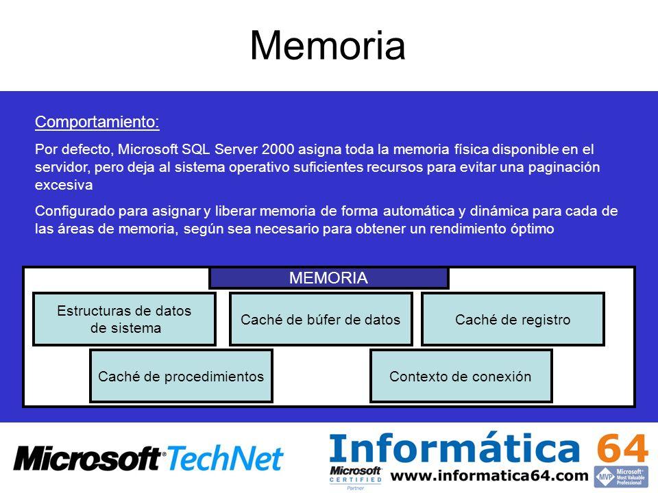 Memoria Comportamiento: Por defecto, Microsoft SQL Server 2000 asigna toda la memoria física disponible en el servidor, pero deja al sistema operativo suficientes recursos para evitar una paginación excesiva Configurado para asignar y liberar memoria de forma automática y dinámica para cada de las áreas de memoria, según sea necesario para obtener un rendimiento óptimo Estructuras de datos de sistema Caché de registro Caché de procedimientosContexto de conexión Caché de búfer de datos MEMORIA