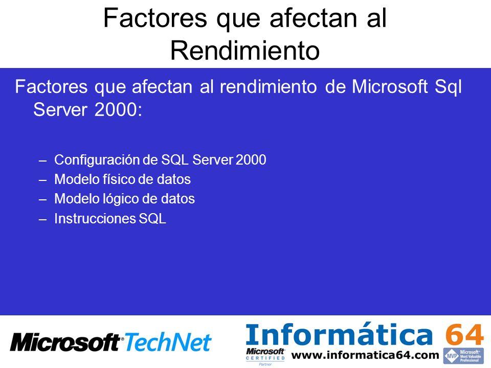 Factores que afectan al Rendimiento Factores que afectan al rendimiento de Microsoft Sql Server 2000: –Configuración de SQL Server 2000 –Modelo físico de datos –Modelo lógico de datos –Instrucciones SQL