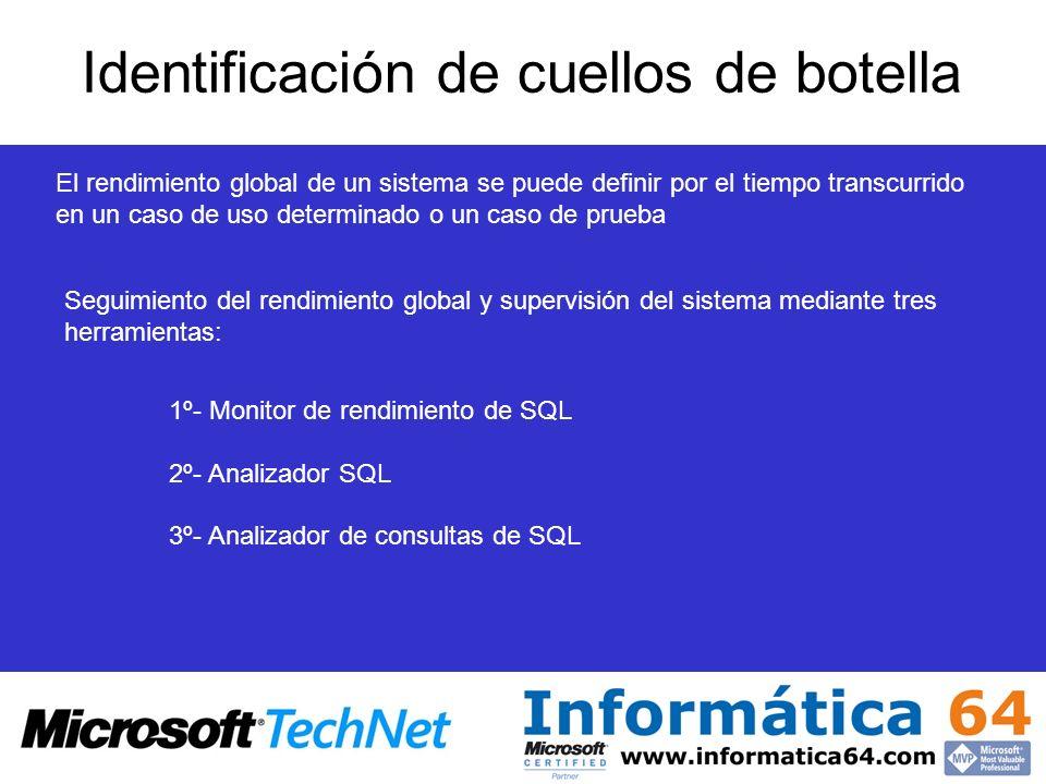 El rendimiento global de un sistema se puede definir por el tiempo transcurrido en un caso de uso determinado o un caso de prueba Identificación de cuellos de botella Seguimiento del rendimiento global y supervisión del sistema mediante tres herramientas: 1º- Monitor de rendimiento de SQL 2º- Analizador SQL 3º- Analizador de consultas de SQL