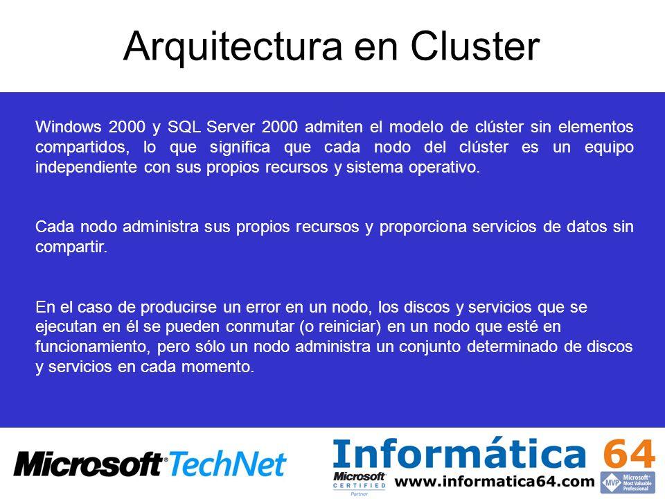 Arquitectura en Cluster Windows 2000 y SQL Server 2000 admiten el modelo de clúster sin elementos compartidos, lo que significa que cada nodo del clúster es un equipo independiente con sus propios recursos y sistema operativo.
