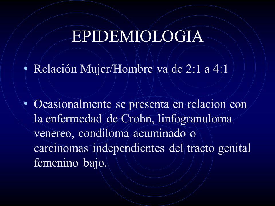 EPIDEMIOLOGIA Relación Mujer/Hombre va de 2:1 a 4:1 Ocasionalmente se presenta en relacion con la enfermedad de Crohn, linfogranuloma venereo, condilo