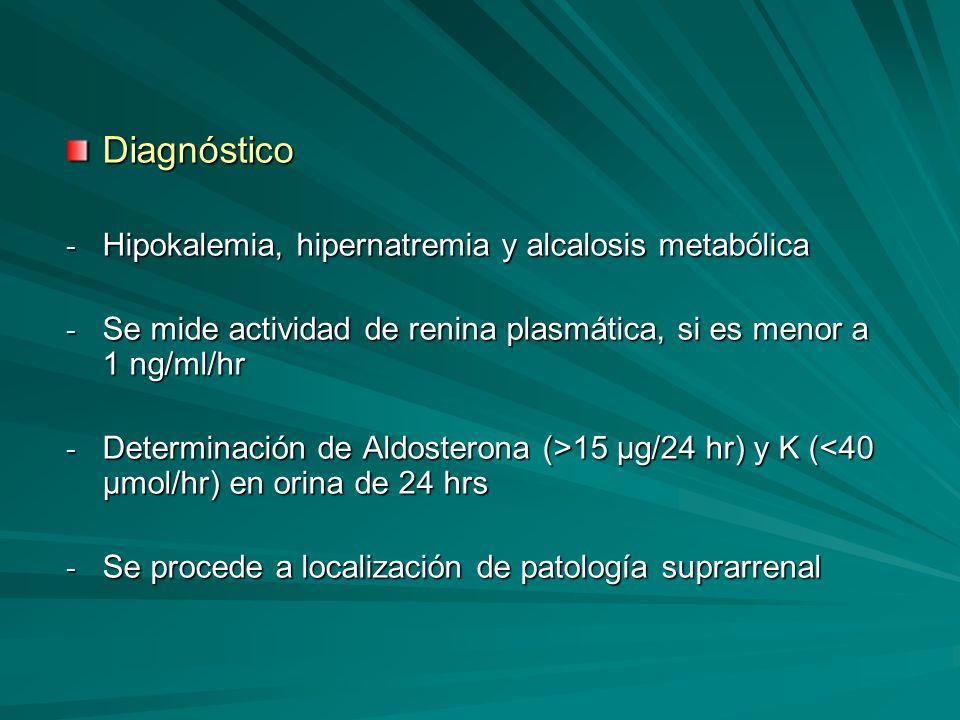 Diagnóstico - Hipokalemia, hipernatremia y alcalosis metabólica - Se mide actividad de renina plasmática, si es menor a 1 ng/ml/hr - Determinación de