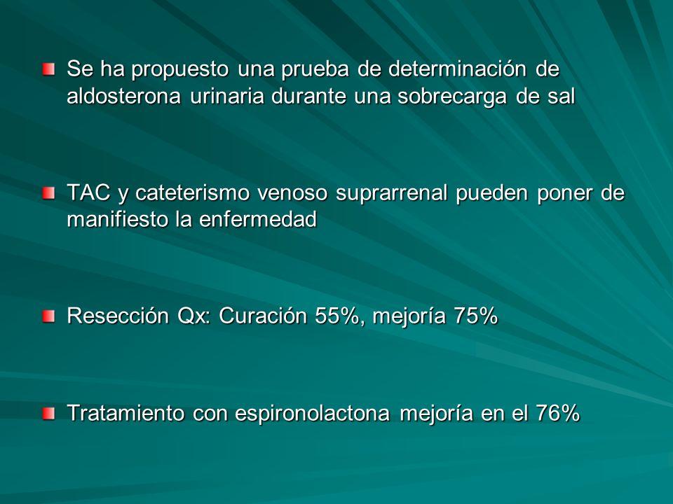 Se ha propuesto una prueba de determinación de aldosterona urinaria durante una sobrecarga de sal TAC y cateterismo venoso suprarrenal pueden poner de