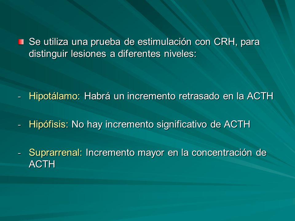 Se utiliza una prueba de estimulación con CRH, para distinguir lesiones a diferentes niveles: - Hipotálamo: Habrá un incremento retrasado en la ACTH -
