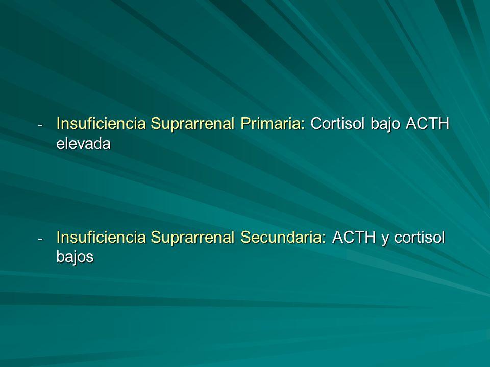 - Insuficiencia Suprarrenal Primaria: Cortisol bajo ACTH elevada - Insuficiencia Suprarrenal Secundaria: ACTH y cortisol bajos