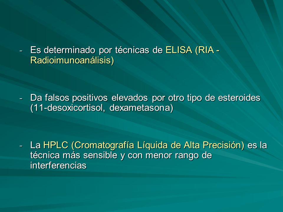 - Es determinado por técnicas de ELISA (RIA - Radioimunoanálisis) - Da falsos positivos elevados por otro tipo de esteroides (11-desoxicortisol, dexam