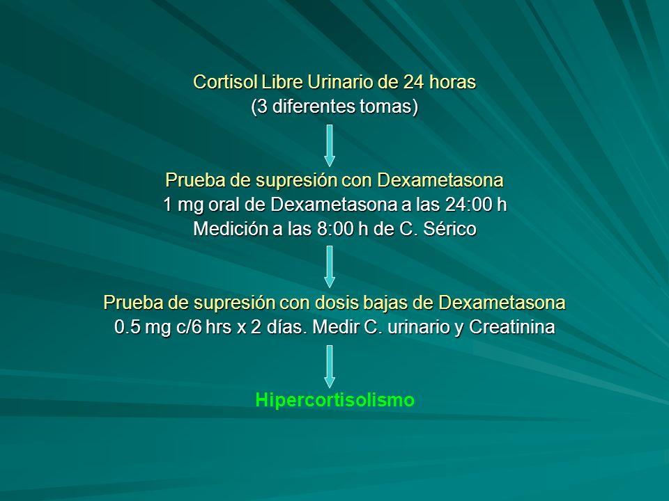 Cortisol Libre Urinario de 24 horas (3 diferentes tomas) Prueba de supresión con Dexametasona 1 mg oral de Dexametasona a las 24:00 h Medición a las 8