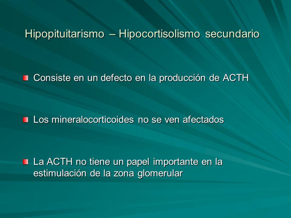 Hipopituitarismo – Hipocortisolismo secundario Consiste en un defecto en la producción de ACTH Los mineralocorticoides no se ven afectados La ACTH no