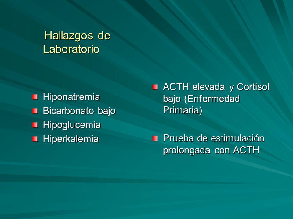 Hallazgos de Laboratorio Hallazgos de LaboratorioHiponatremia Bicarbonato bajo HipoglucemiaHiperkalemia ACTH elevada y Cortisol bajo (Enfermedad Prima