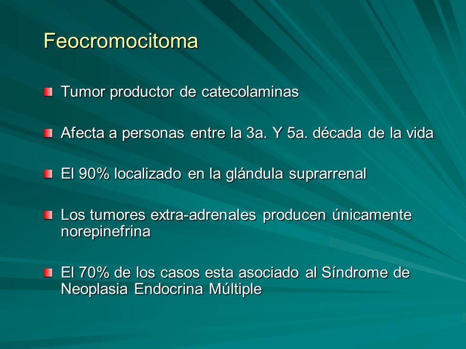 Feocromocitoma Tumor productor de catecolaminas Afecta a personas entre la 3a. Y 5a. década de la vida El 90% localizado en la glándula suprarrenal Lo