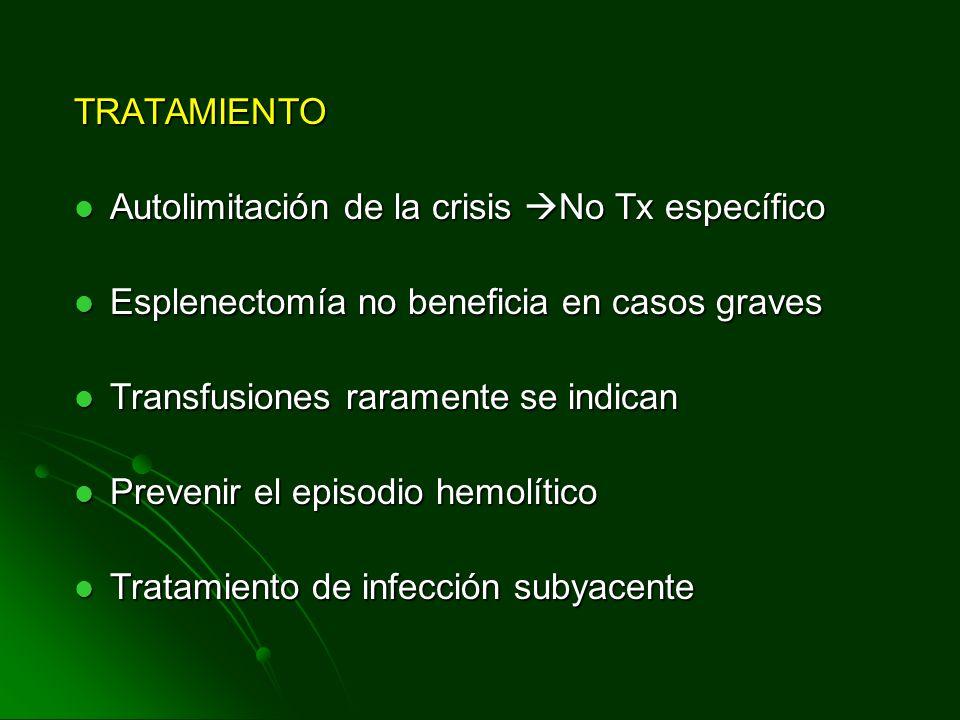 TRATAMIENTO Autolimitación de la crisis No Tx específico Autolimitación de la crisis No Tx específico Esplenectomía no beneficia en casos graves Esple