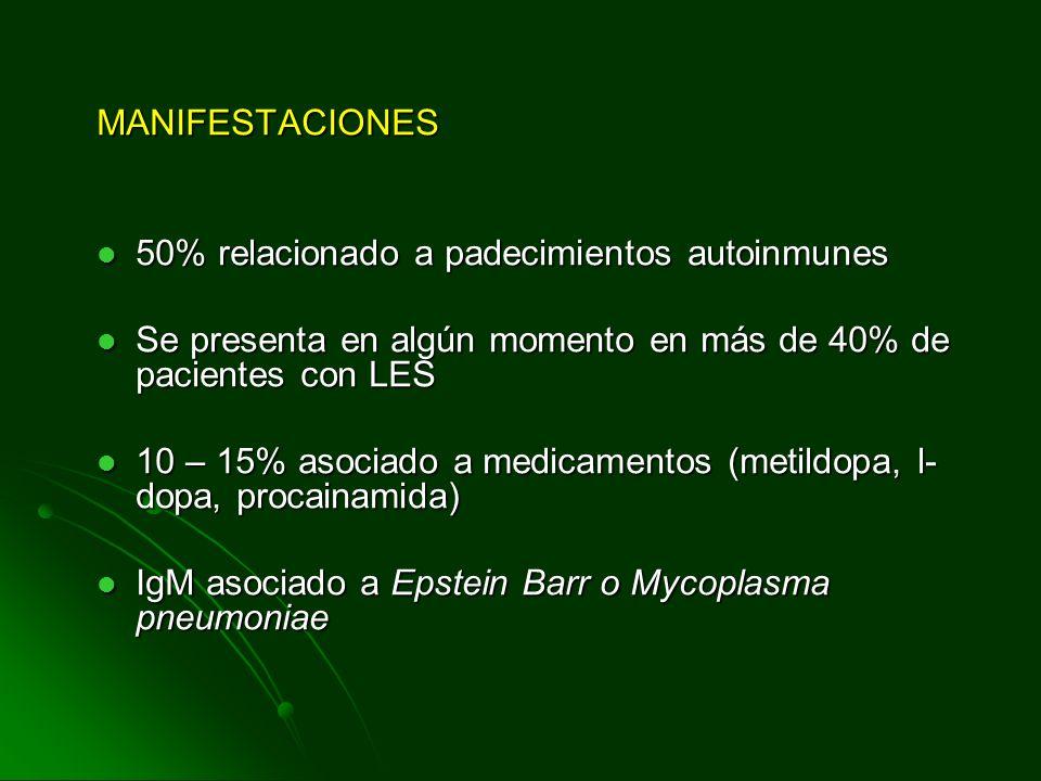 MANIFESTACIONES 50% relacionado a padecimientos autoinmunes 50% relacionado a padecimientos autoinmunes Se presenta en algún momento en más de 40% de