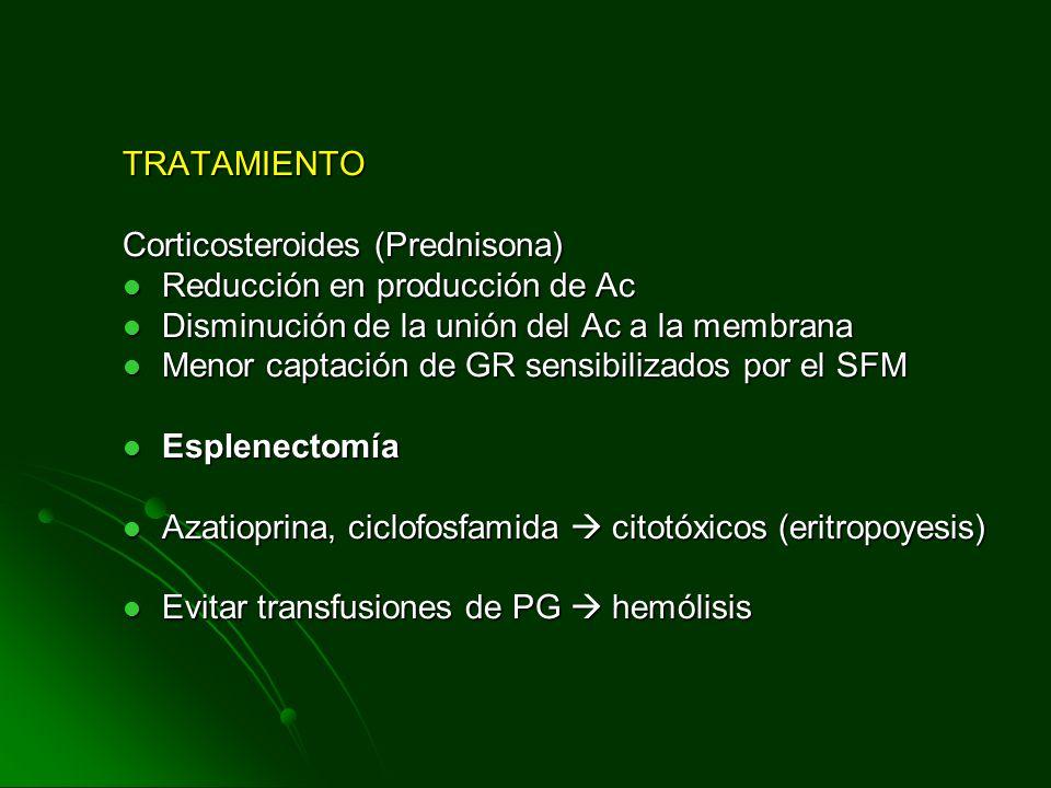 TRATAMIENTO Corticosteroides (Prednisona) Reducción en producción de Ac Reducción en producción de Ac Disminución de la unión del Ac a la membrana Dis