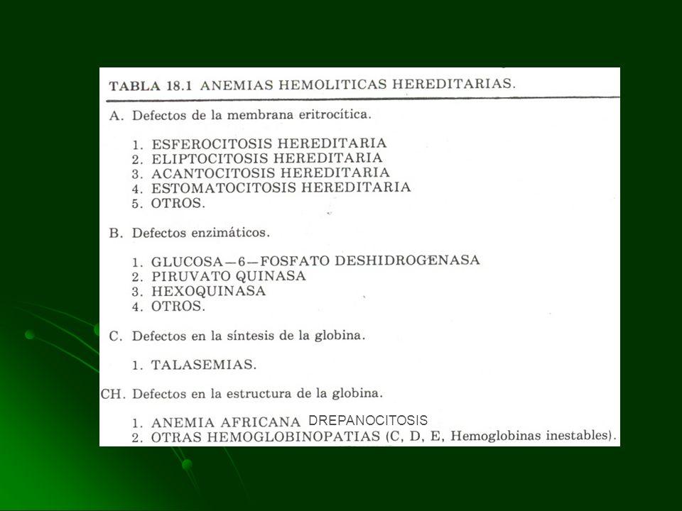 ANEMIAS HEMOLITICAS HEREDITARIAS DEFECTOS ENZIMATICOS Deficiencia de G6PD Deficiencia de G6PD Deficiencia de Piruvato Cinasa Deficiencia de Piruvato Cinasa Hexoquinasa Hexoquinasa