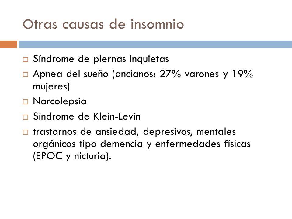 O tras causas de insomnio Síndrome de piernas inquietas Apnea del sueño (ancianos: 27% varones y 19% mujeres) Narcolepsia Síndrome de Klein-Levin tras