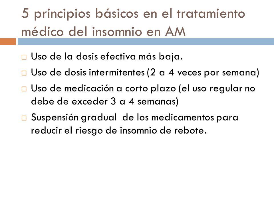 5 principios básicos en el tratamiento médico del insomnio en AM Uso de la dosis efectiva más baja. Uso de dosis intermitentes (2 a 4 veces por semana