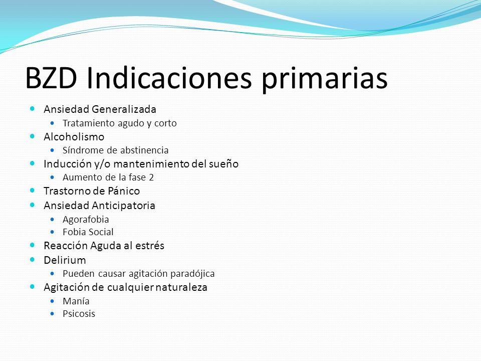 BZD Indicaciones primarias Ansiedad Generalizada Tratamiento agudo y corto Alcoholismo Síndrome de abstinencia Inducción y/o mantenimiento del sueño A