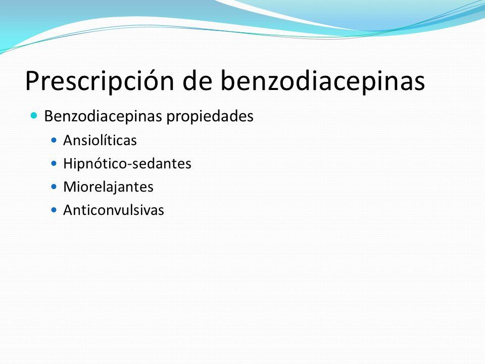 Prescripción de benzodiacepinas Benzodiacepinas propiedades Ansiolíticas Hipnótico-sedantes Miorelajantes Anticonvulsivas