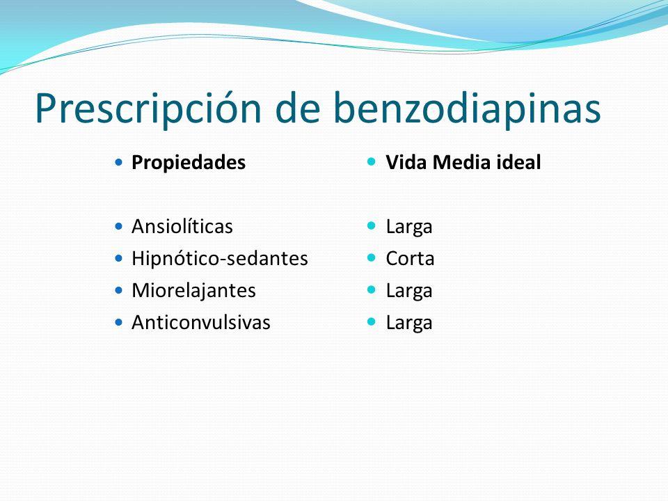 Prescripción de benzodiapinas Propiedades Ansiolíticas Hipnótico-sedantes Miorelajantes Anticonvulsivas Vida Media ideal Larga Corta Larga