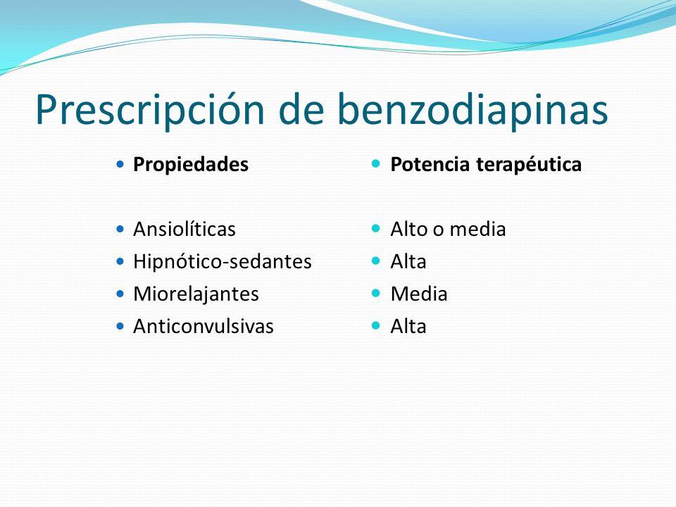 Prescripción de benzodiapinas Propiedades Ansiolíticas Hipnótico-sedantes Miorelajantes Anticonvulsivas Potencia terapéutica Alto o media Alta Media A