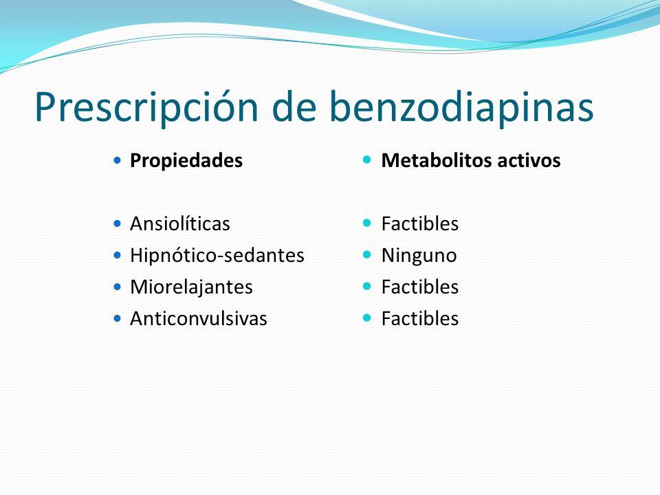 Prescripción de benzodiapinas Propiedades Ansiolíticas Hipnótico-sedantes Miorelajantes Anticonvulsivas Metabolitos activos Factibles Ninguno Factible