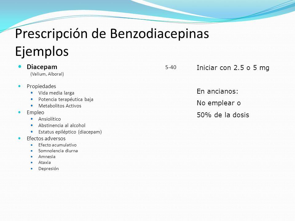 Prescripción de Benzodiacepinas Ejemplos Diacepam 5-40 (Valium, Alboral) Propiedades Vida media larga Potencia terapéutica baja Metabolitos Activos Em
