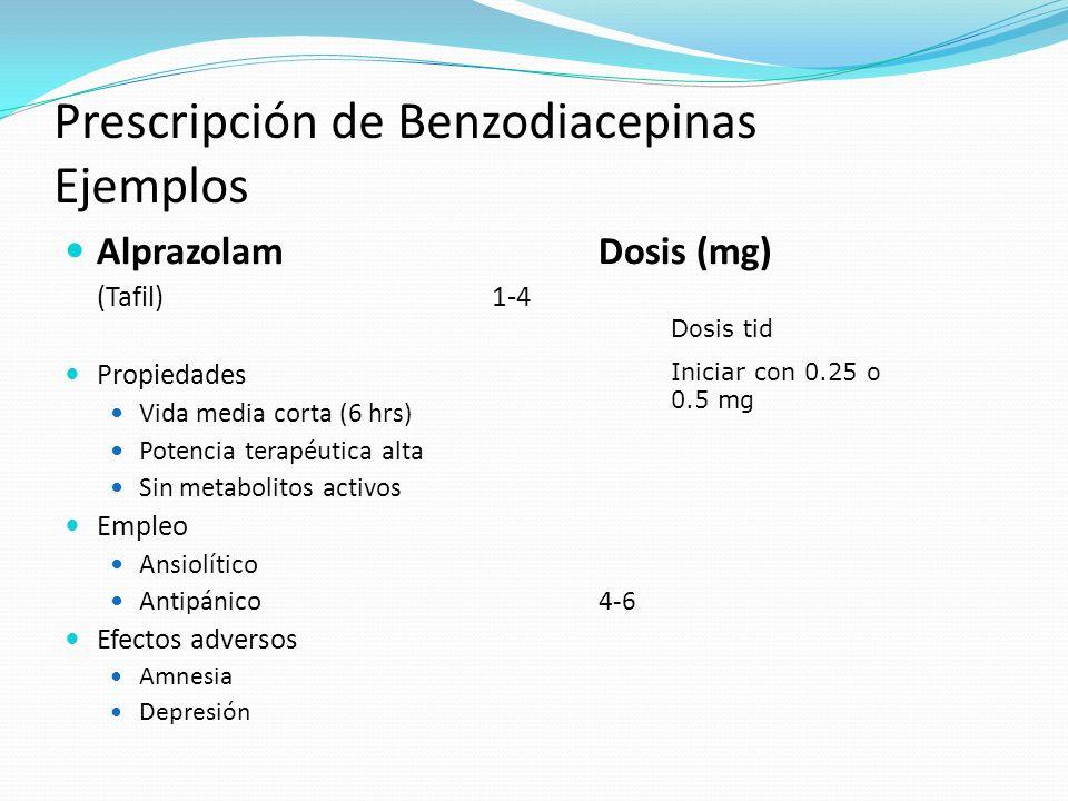 Prescripción de Benzodiacepinas Ejemplos AlprazolamDosis (mg) (Tafil)1-4 Propiedades Vida media corta (6 hrs) Potencia terapéutica alta Sin metabolito