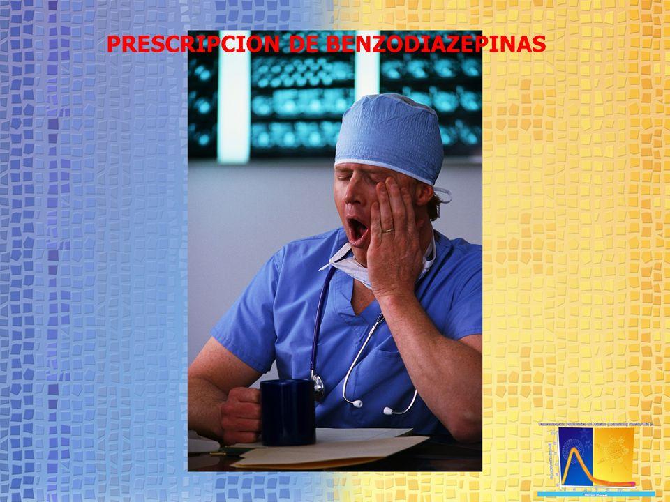Prescripción de benzodiacepinas PRESCRIPCION DE BENZODIAZEPINAS