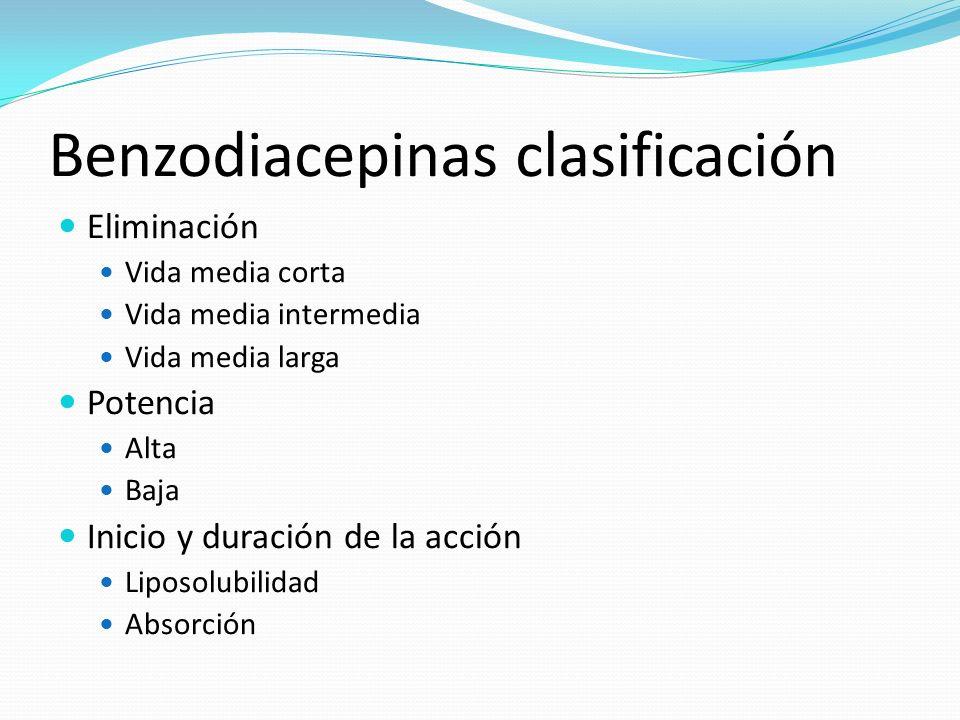 Benzodiacepinas Interacciones farmacológicas Anticonvulsivantes (CYP3A4) Carbamacepina aumenta el metabolismo Ácido valproico disminuye el metabolismo Antidepresivos tricíclicos e ISRS (CYP3A4 y 2C19) Antibióticos macrólidos, ketoconazol (CYP3A4) Beta-bloqueadores Alcohol = potenciación de efectos depresores en el SNC